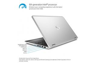 HP Pavilion x360 Convertible 15-bk075nr Annotated Image