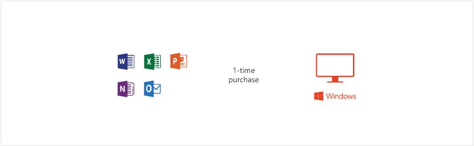 Microsoft XBOX Live $20 CAD Digital Gift Card | Dell Canada