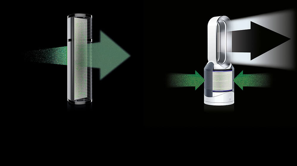 Some other HEPA air purifiers can release harmful pollutants. Dyson Purifiers keep them trapped.