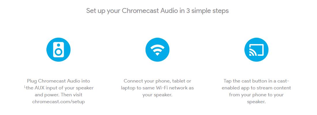 Google Chromecast Audio Jb Hi Fi How To Install A Phone Line How To Install A Phone Jack For Internet How To Rewire A Phone Jack