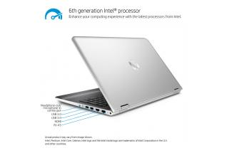 HP Pavilion x360 Convertible 15-bk010nr Annotated Image