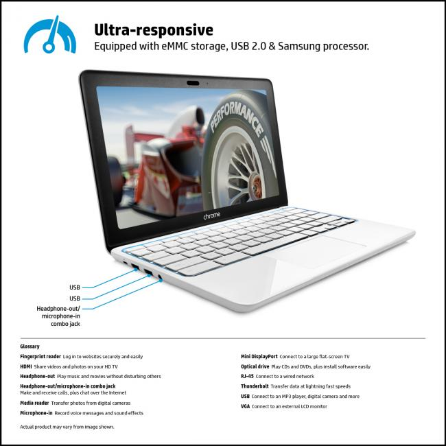 HP Chromebook 11-1121 (Made with Google)