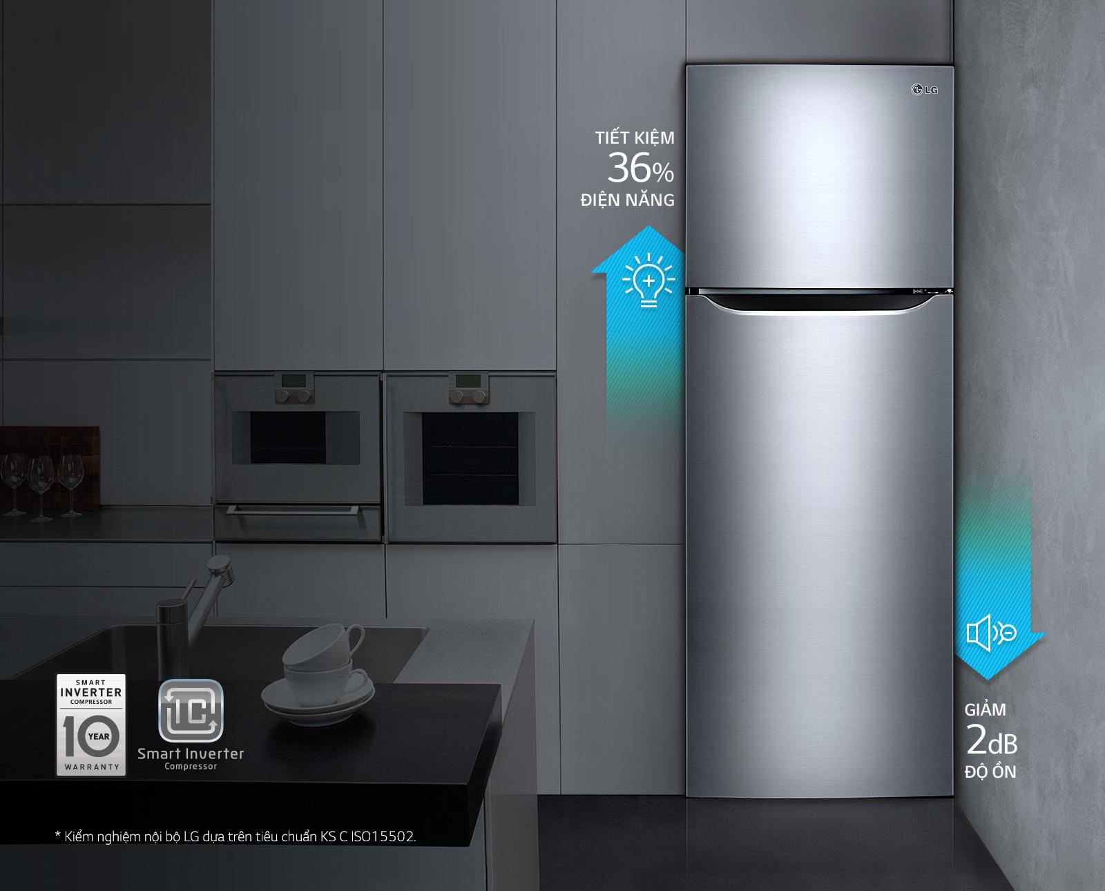 Tiết kiệm điện với máy nén Smart Inverter