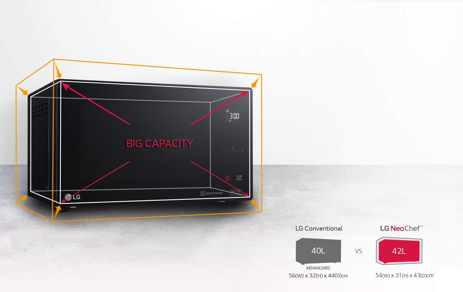 LG NeoChef 42L Auto Sensor Microwave Oven - Black- MODEL: MS4296OBS