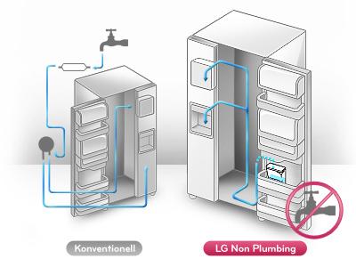 Side By Side Kühlschrank Festwasseranschluss : Side by side ohne wasseranschluss test elegant kühlschrank mit