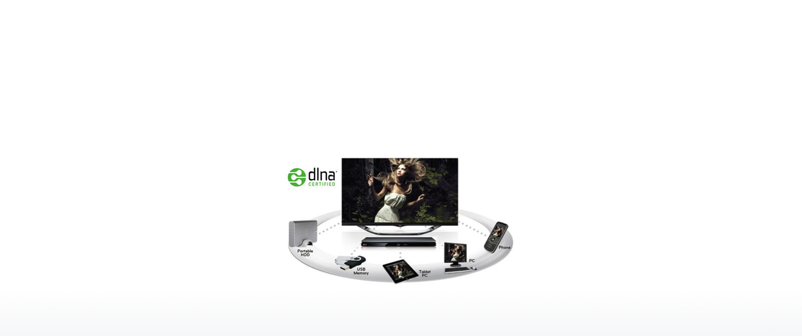 3d blu ray disc player bp530 walmart oled tvs unmatched color realism sciox Image collections