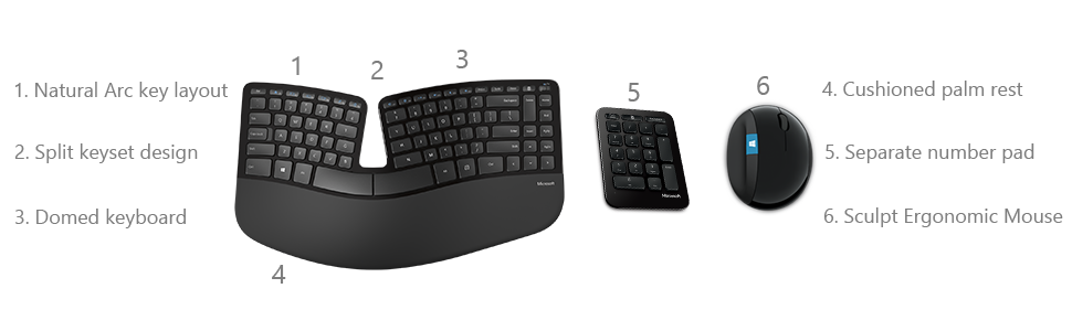 Microsoft Sculpt Ergonomic Desktop Wireless Keyboard & Mouse, Black  (L5V-00001)