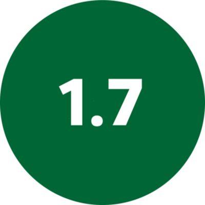Месомелачка PHILIPS HR2712