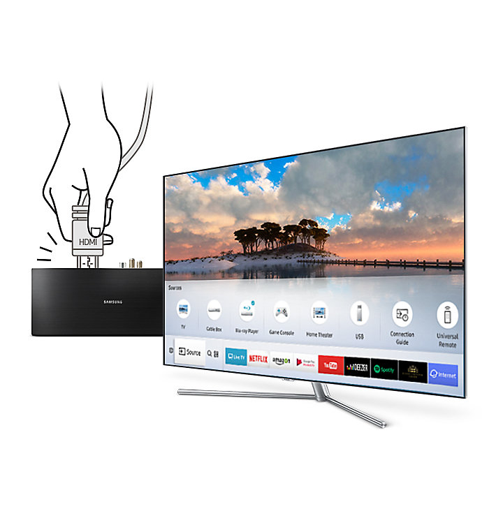 samsung tv cable. devices must be connected to one connect via hdmi cable. samsung tv cable a
