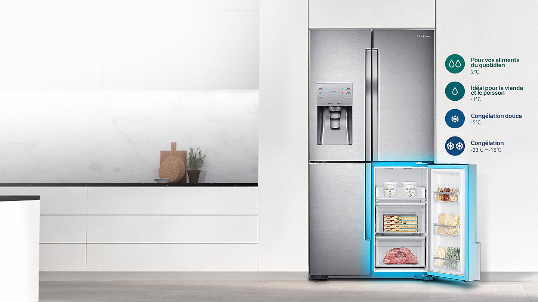Quelle temprature doit tre un rfrigrateur rfrigrateur - Temperature ideale pour un frigo ...