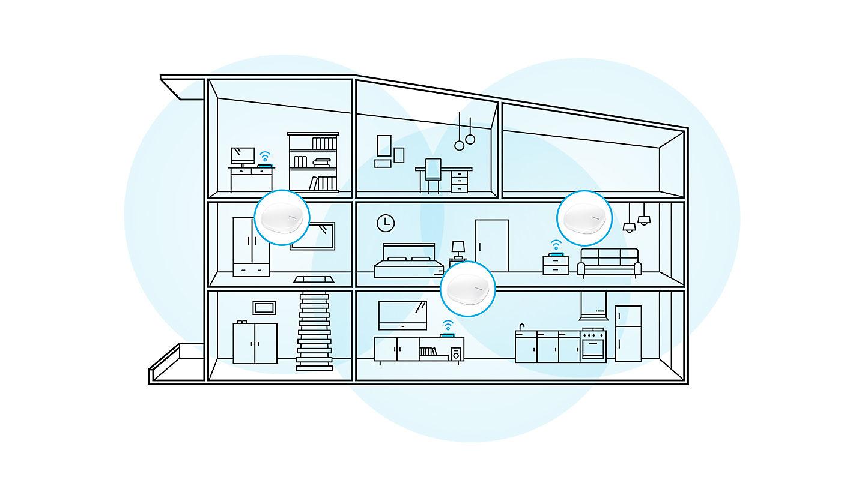 Samsung Connect Home Wi-fi Wireless Router - 4x4 - ET-WV530BWEGCA