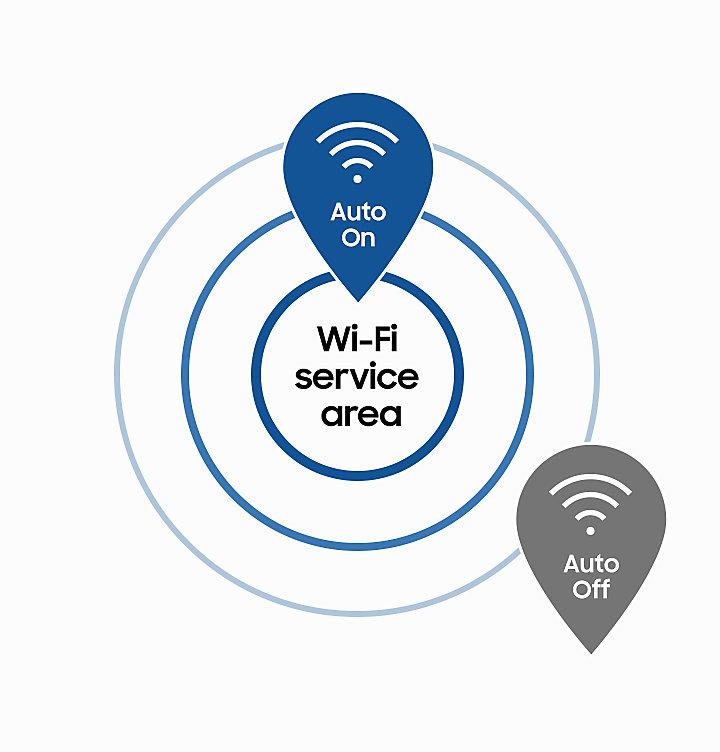 Pengguna Mungkin Mengalami Delay Minimal Dalam Respons Saat Masuk Atau Keluar Dari Zona Wi Fi Tertentu Tergantung Lingkungan Anda