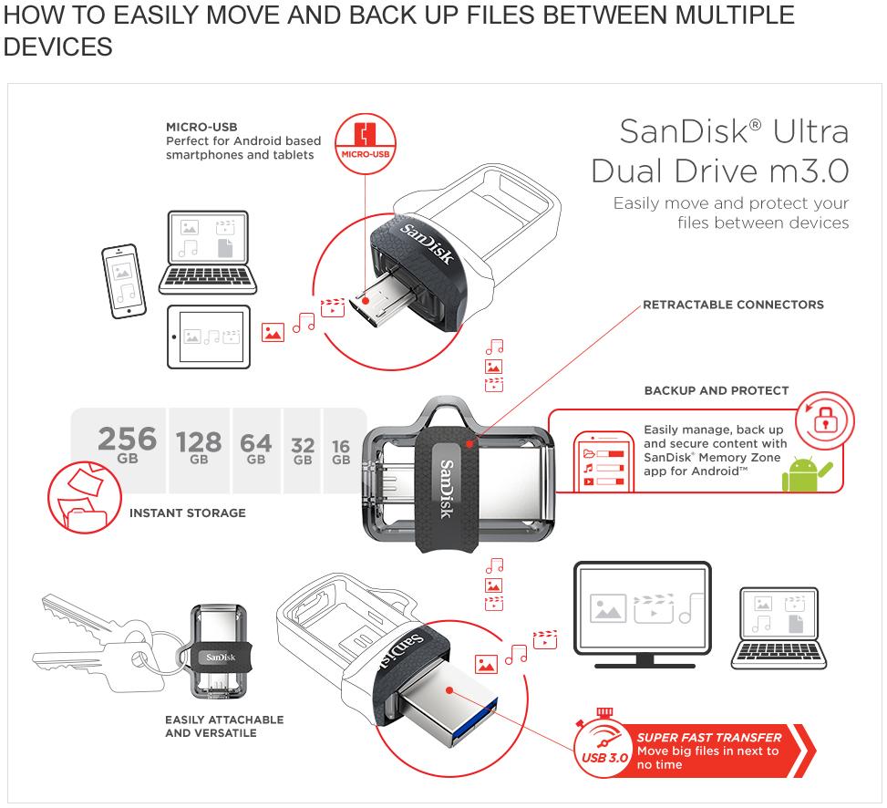 Sandisk 128gb Ultra Dual Drive M30 Speed Up To 150mb S Sddd3 128g Flashdisk Otg 16 Gb Smallcapacitychart