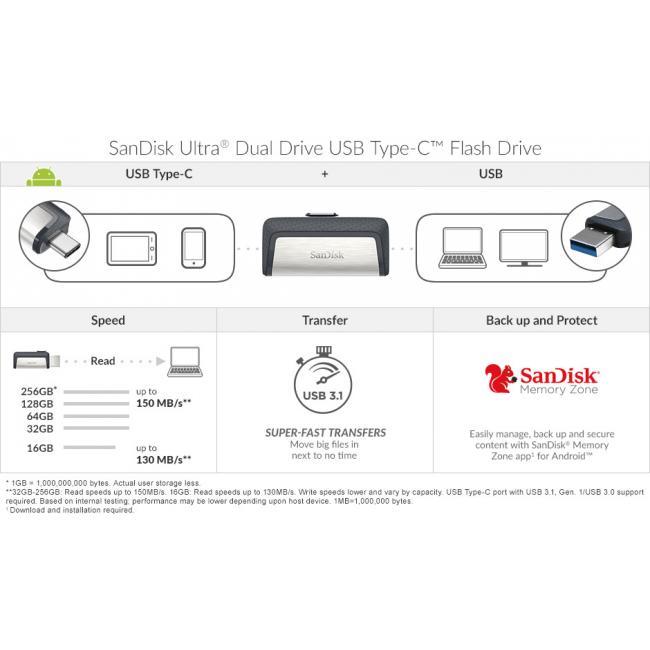 SanDisk Ultra<sup>®</sup> Dual Drive USB Type-C™ - 16GB