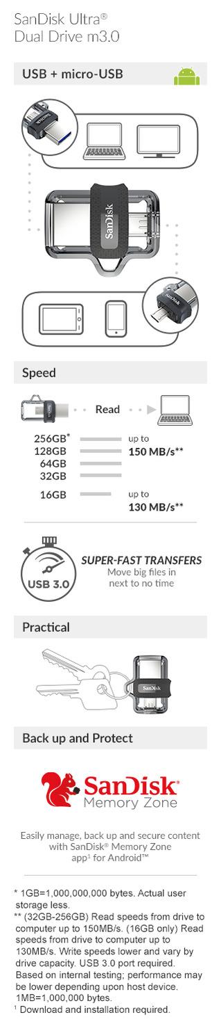 SanDisk Ultra® Dual Drive m3 0