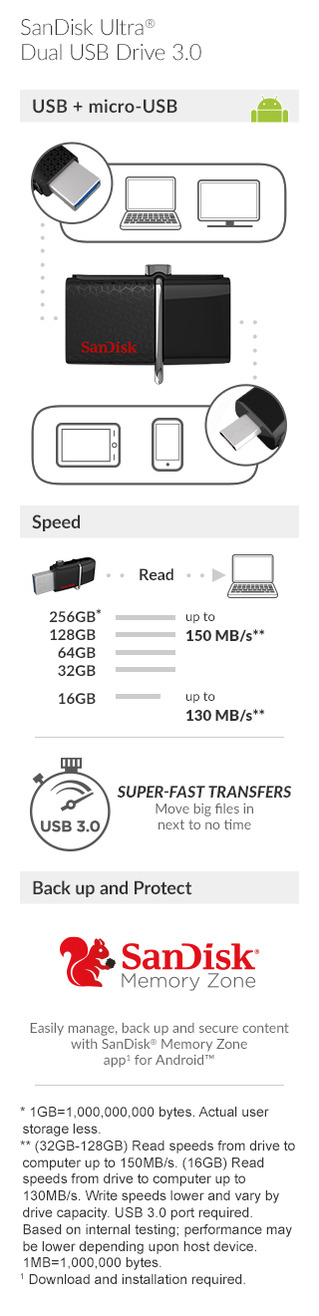 SanDisk Ultra<sup>®</sup> Dual USB Drive 3 0 - 256GB