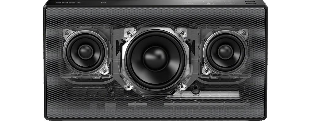 Sony srs-x5 купить ярославль