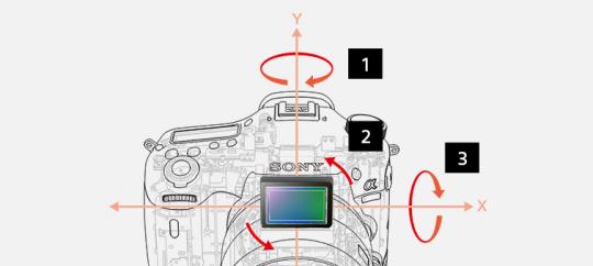 Wbudowany 5-osiowy system stabilizacji obrazu