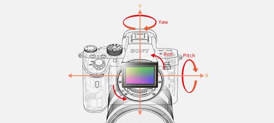 Встроенный механизм 5-осевой стабилизации изображения с выдержкой, меньшей на 5,5ступени