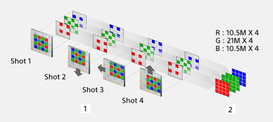 Съемка на несколько камер со смещением пикселей открывает новые возможности в плане разрешения