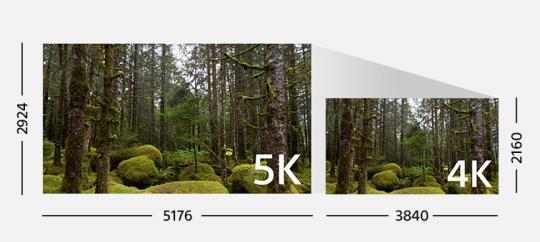 4K-видео с четкой, естественной и реалистичной картинкой