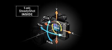 5-осевая стабилизация изображения