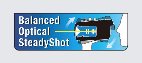 Сбалансированный оптический стабилизатор SteadyShot™
