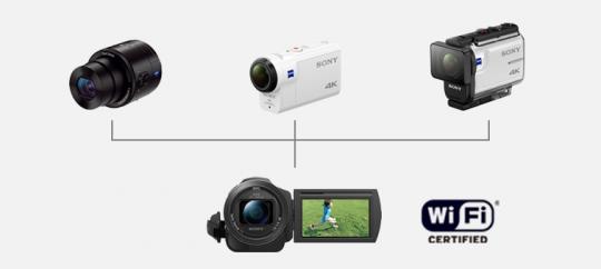 Управление несколькими камерами